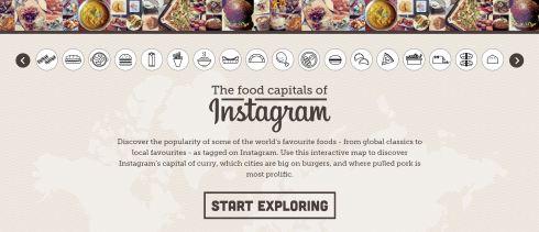 Instagramfoodcapitalsoftheworld